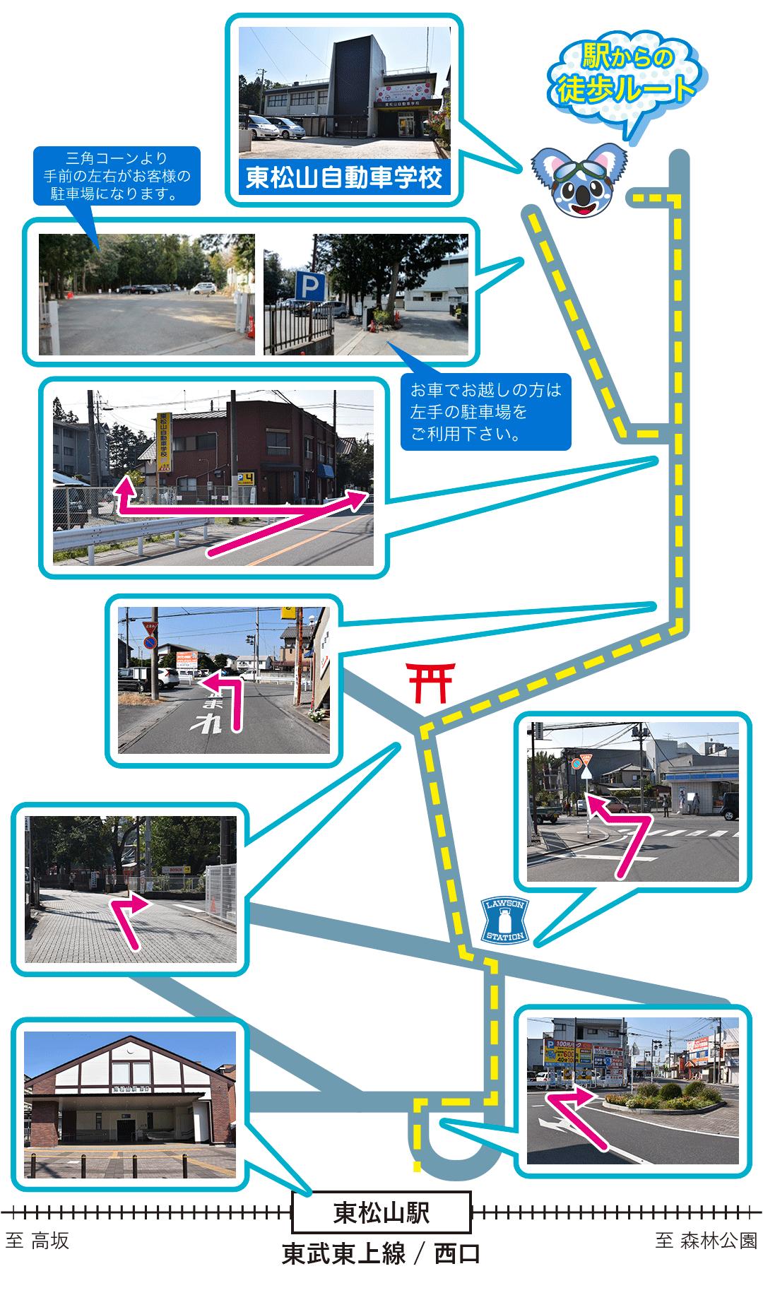 駅からの徒歩ルート 東松山自動車学校 お車でお越しの方は左手の駐車場をご利用ください。 三角コーンより手前の左右がお客様の駐車場になります。 東松山駅 東武東上線/西口 至高坂 至森林公園